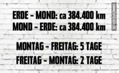 Hey ich bin Männlich bin in Köln hetero!!!